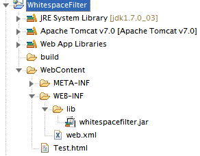 Remove Whitespace From HTML / JSP / JSF